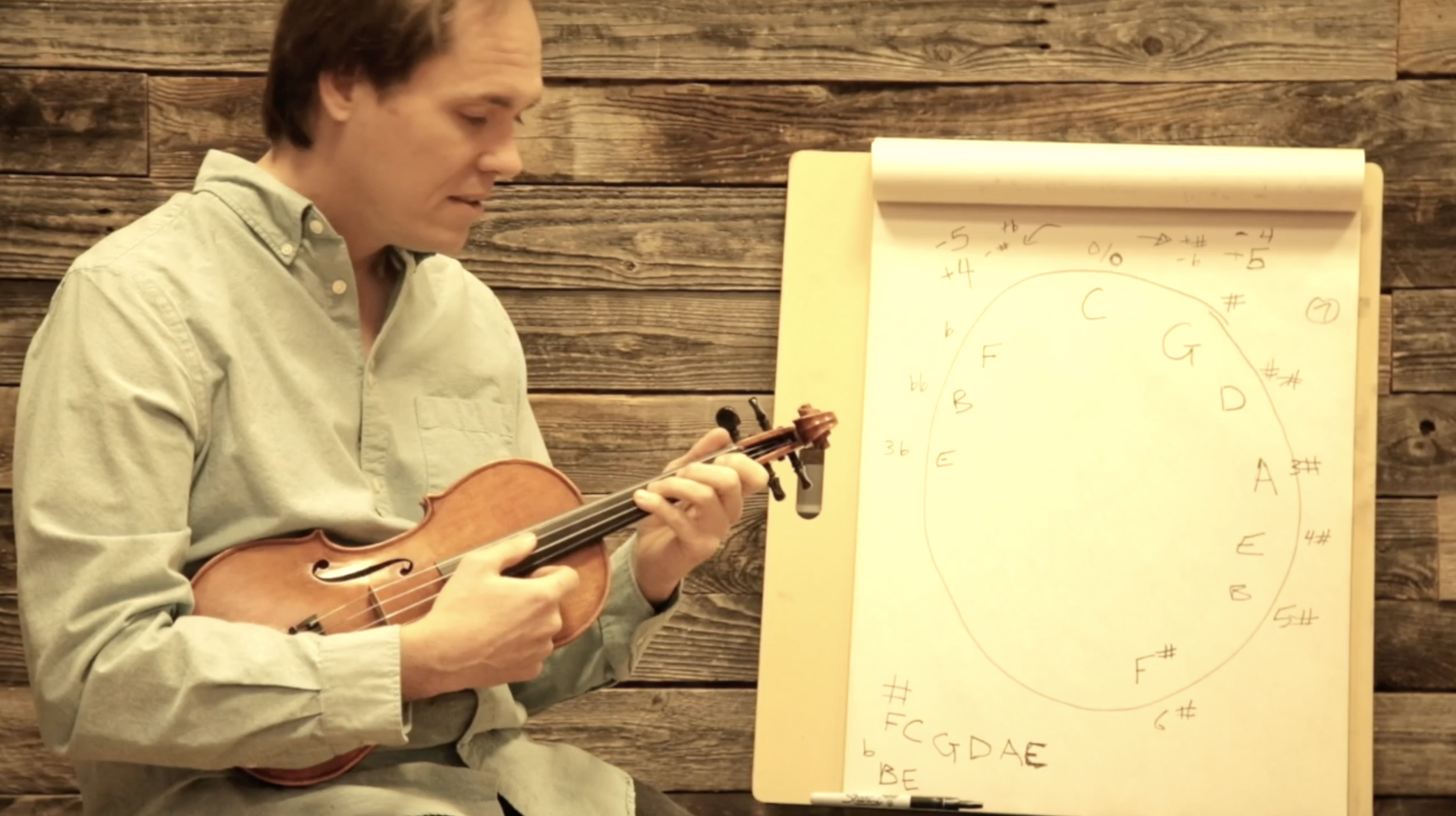 The Circle of Fifths - Practical Music Theory